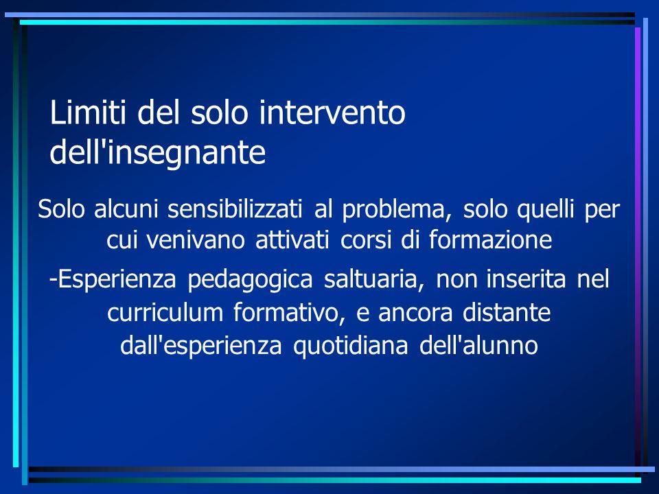 Limiti del solo intervento dell insegnante