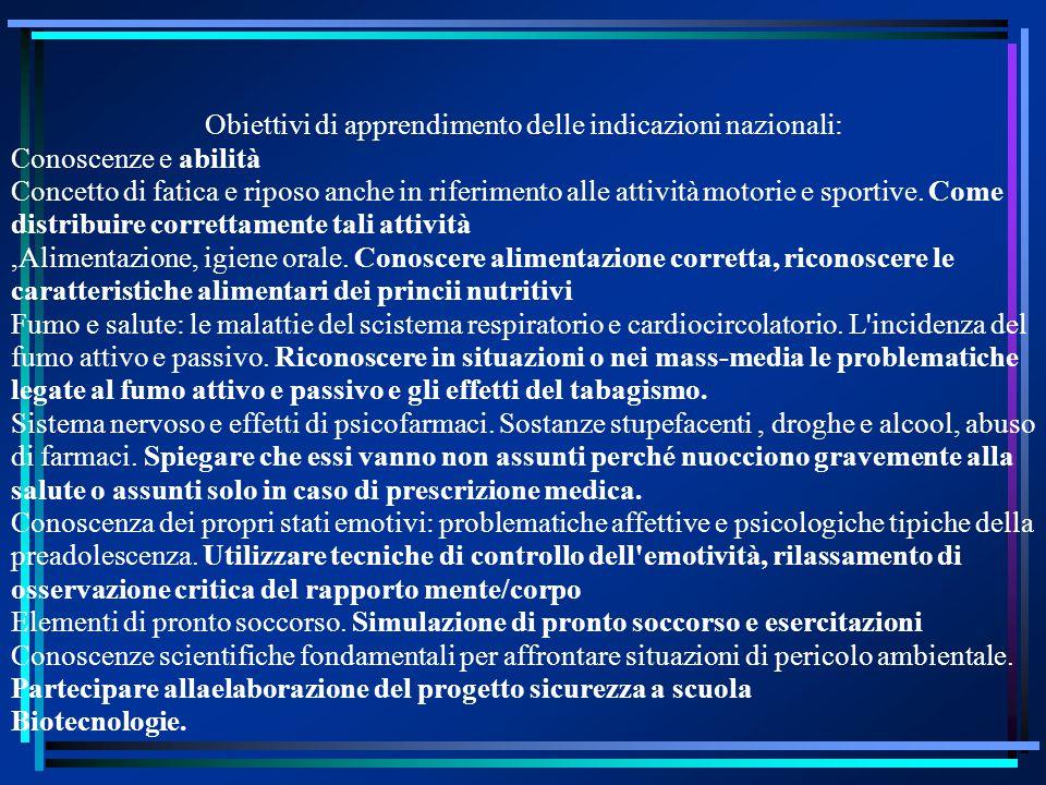 Obiettivi di apprendimento delle indicazioni nazionali:
