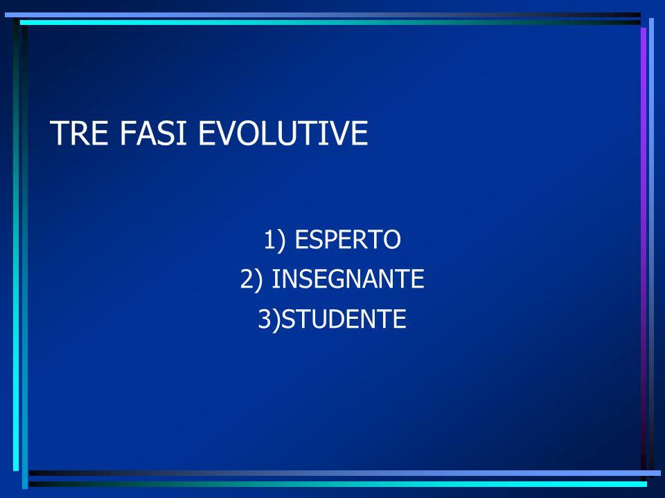 1) ESPERTO 2) INSEGNANTE 3)STUDENTE