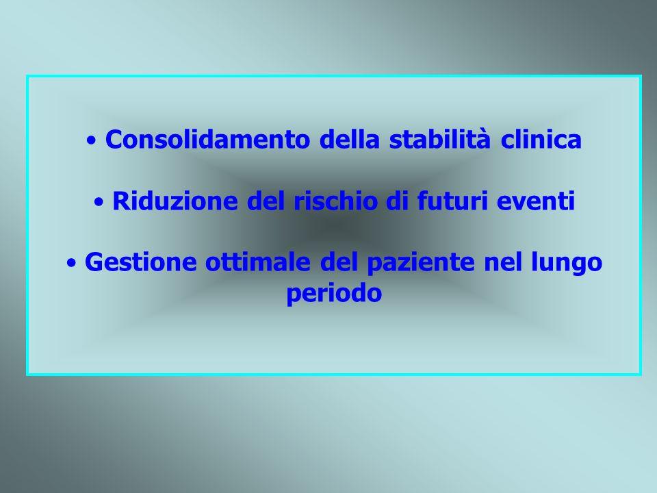 Consolidamento della stabilità clinica