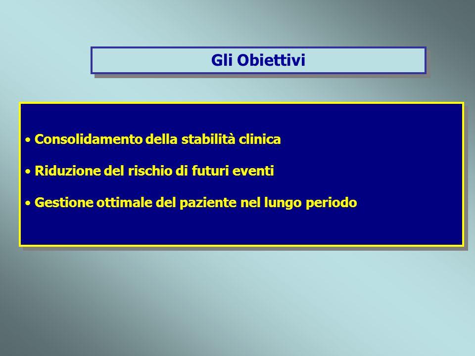 Gli Obiettivi Consolidamento della stabilità clinica