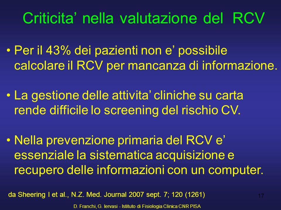 Criticita' nella valutazione del RCV