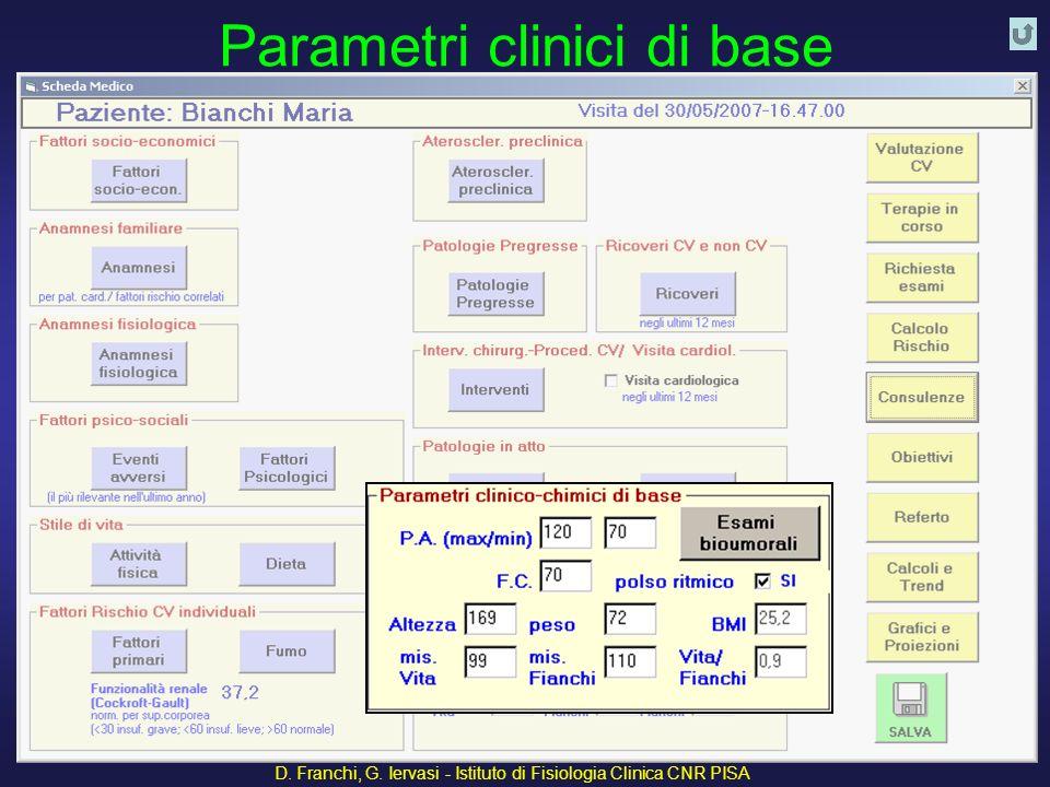 Parametri clinici di base