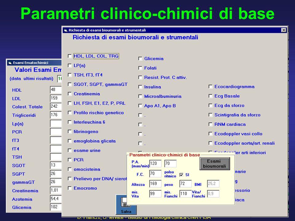 Parametri clinico-chimici di base