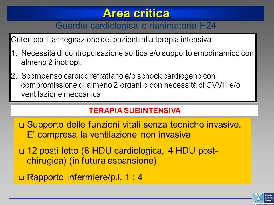 Guardia cardiologica e rianimatoria H24