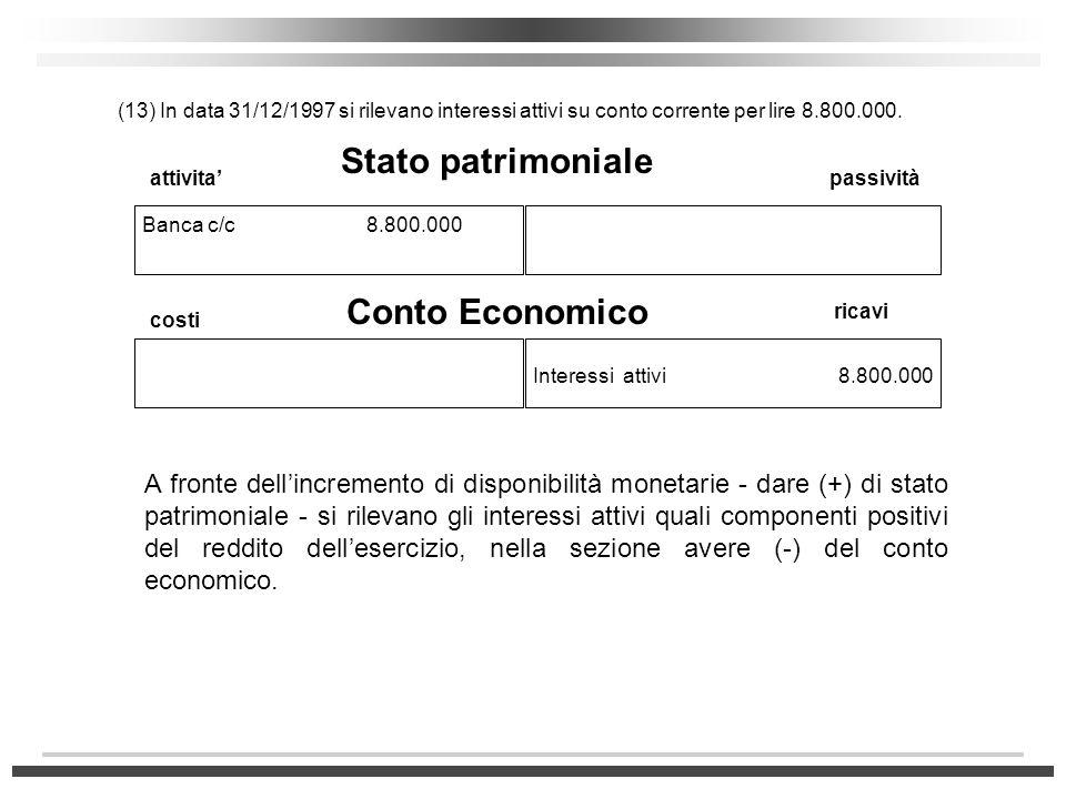 Stato patrimoniale Conto Economico