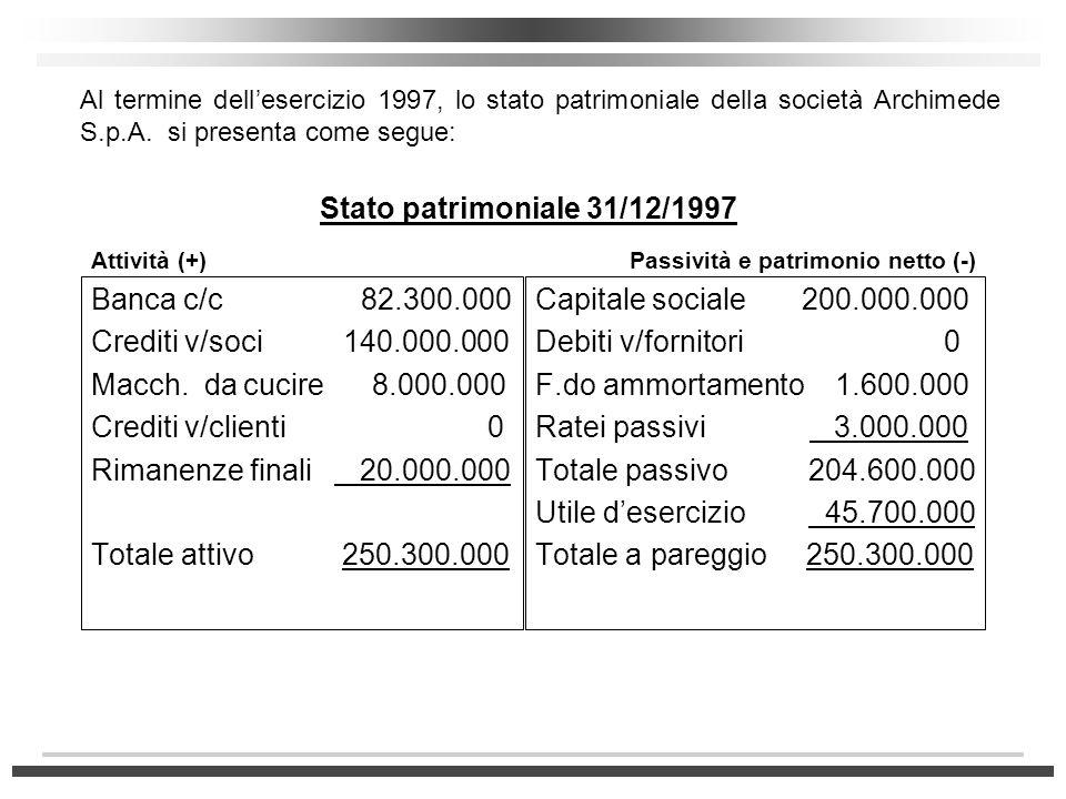 Stato patrimoniale 31/12/1997 Banca c/c 82.300.000