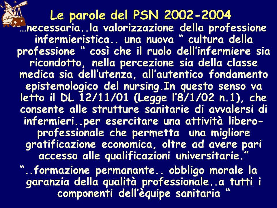 Le parole del PSN 2002-2004