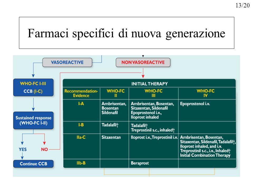 Farmaci specifici di nuova generazione