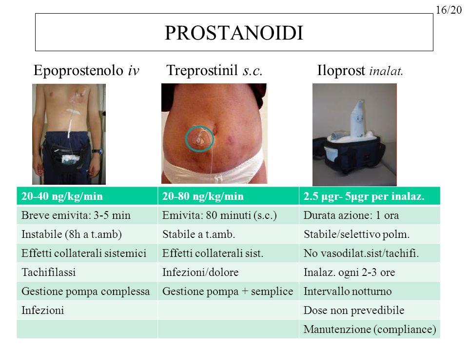 PROSTANOIDI Epoprostenolo iv Treprostinil s.c. Iloprost inalat. 16/20