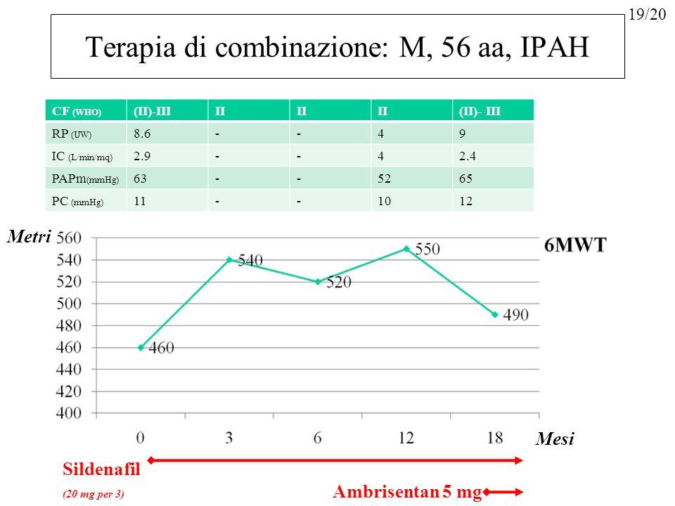 Terapia di combinazione: M, 56 aa, IPAH