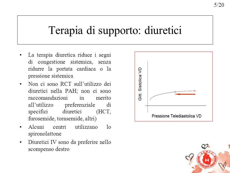 Terapia di supporto: diuretici