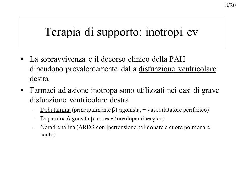 Terapia di supporto: inotropi ev