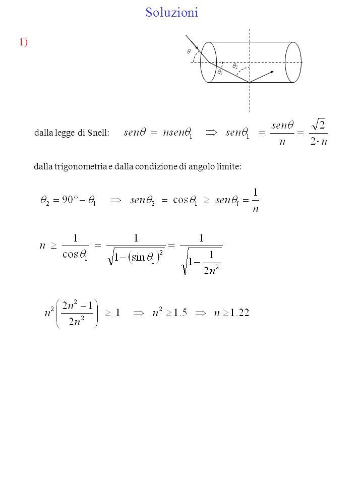 Soluzioni 1) dalla legge di Snell: