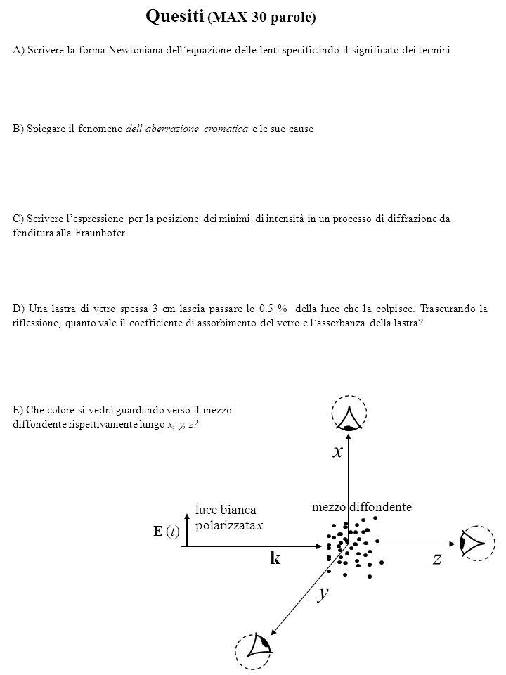 x z y Quesiti (MAX 30 parole) k E (t) mezzo diffondente