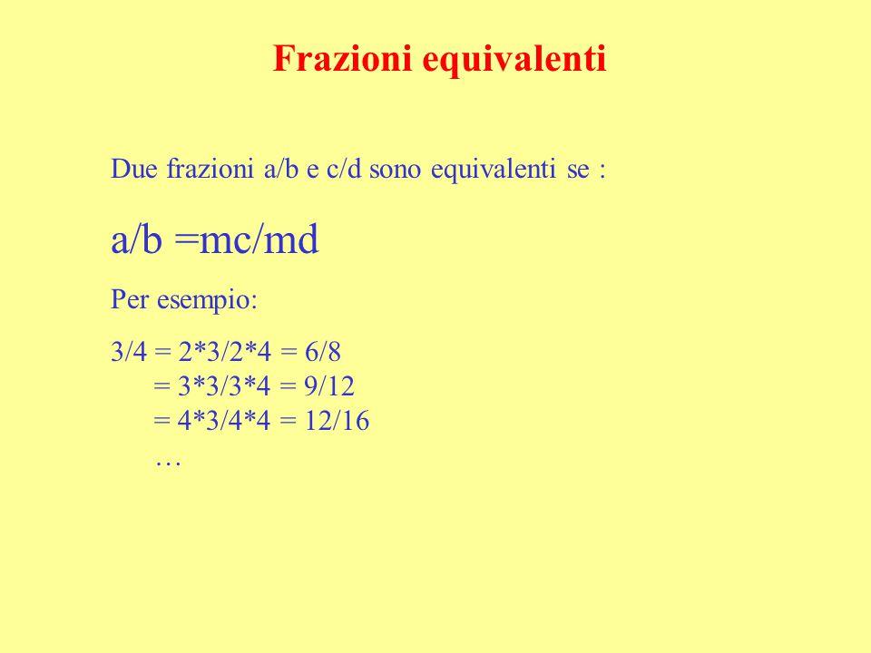 a/b =mc/md Frazioni equivalenti