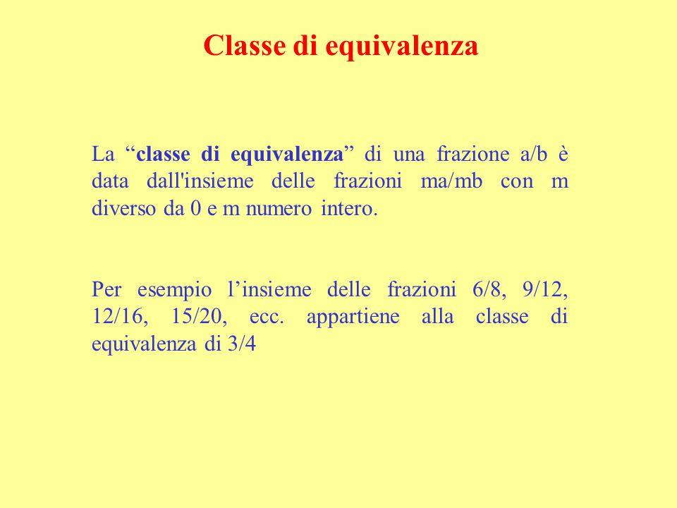 Classe di equivalenza La classe di equivalenza di una frazione a/b è data dall insieme delle frazioni ma/mb con m diverso da 0 e m numero intero.