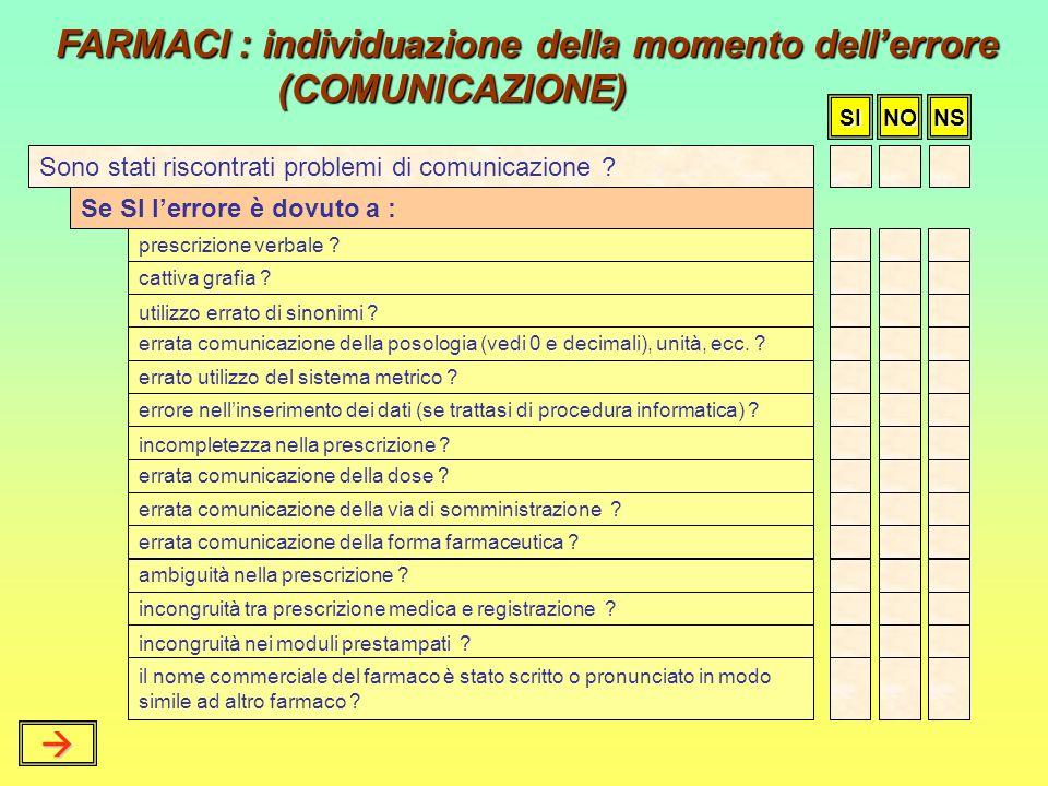 FARMACI : individuazione della momento dell'errore (COMUNICAZIONE)