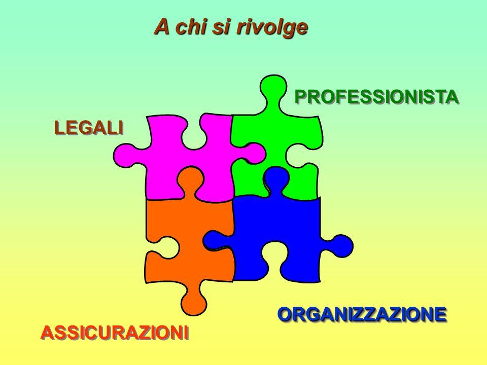 PROFESSIONISTA A chi si rivolge LEGALI ORGANIZZAZIONE ASSICURAZIONI
