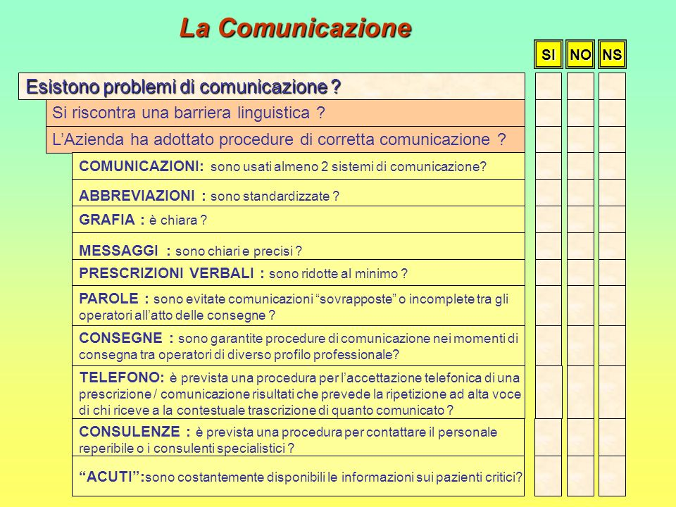 La Comunicazione Esistono problemi di comunicazione