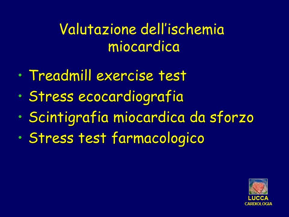 Valutazione dell'ischemia