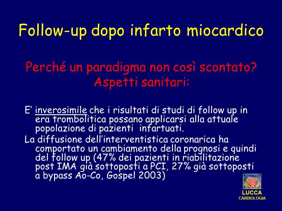 Follow-up dopo infarto miocardico