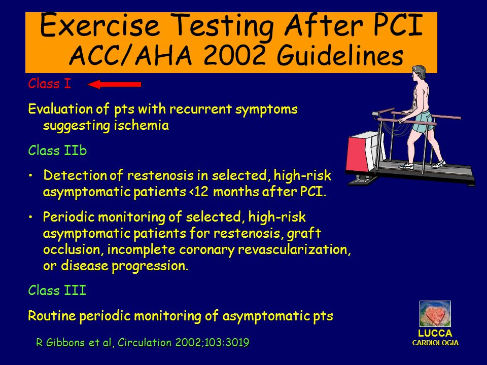 Exercise Testing After PCI ACC/AHA 2002 Guidelines
