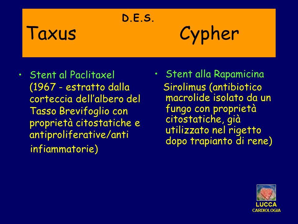 Taxus Cypher D.E.S.