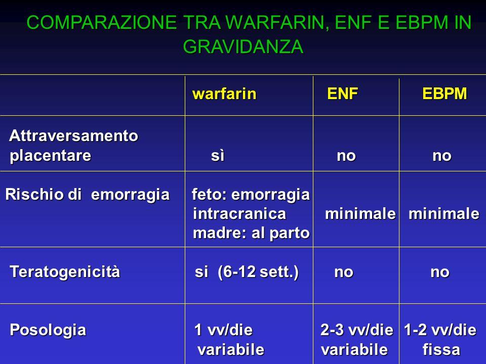 COMPARAZIONE TRA WARFARIN, ENF E EBPM IN GRAVIDANZA
