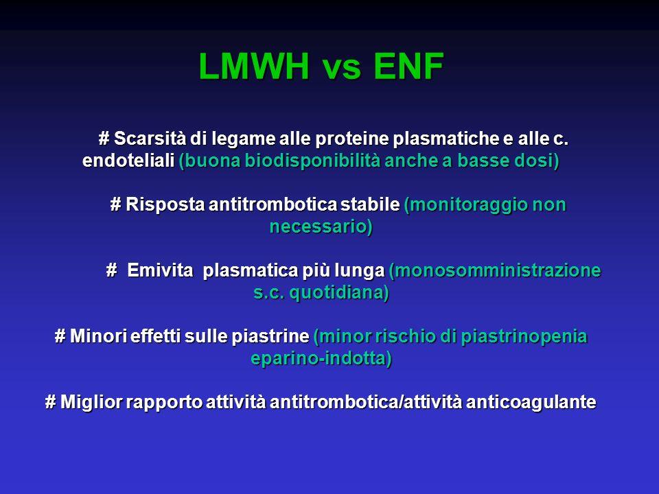 LMWH vs ENF # Scarsità di legame alle proteine plasmatiche e alle c. endoteliali (buona biodisponibilità anche a basse dosi)