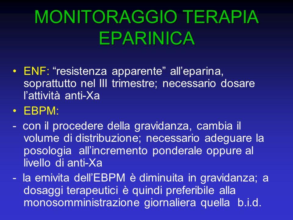 MONITORAGGIO TERAPIA EPARINICA