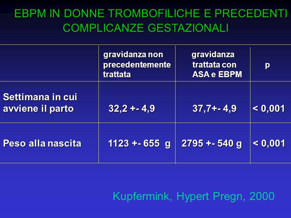 EBPM IN DONNE TROMBOFILICHE E PRECEDENTI COMPLICANZE GESTAZIONALI
