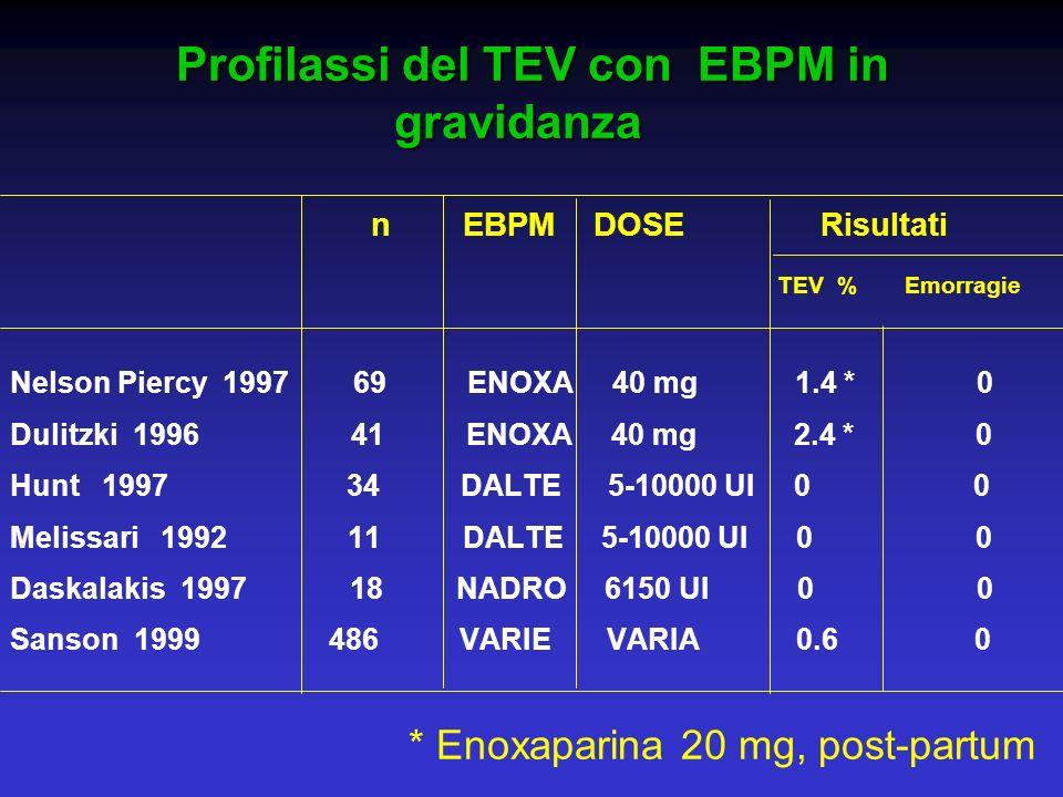 Profilassi del TEV con EBPM in gravidanza