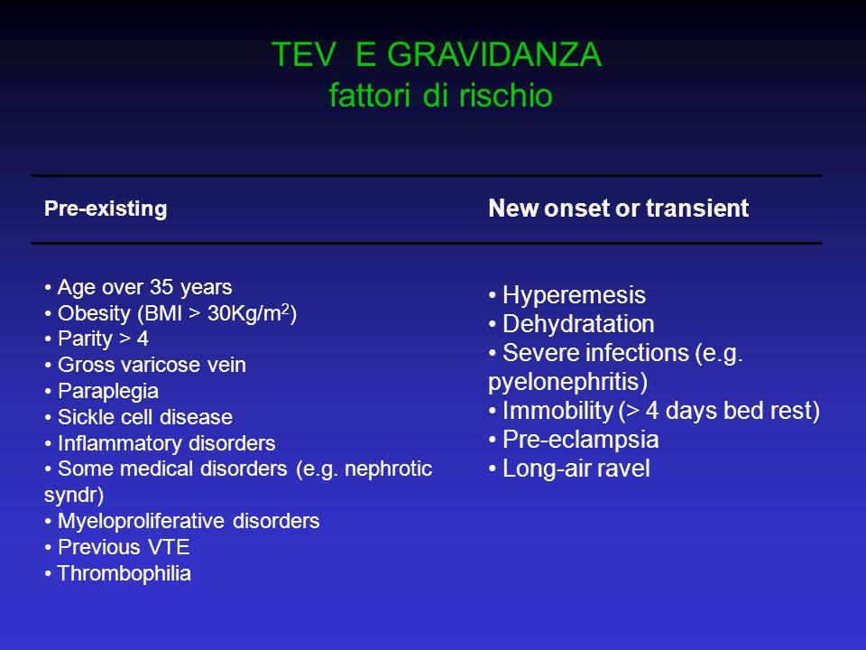 TEV E GRAVIDANZA fattori di rischio New onset or transient Hyperemesis
