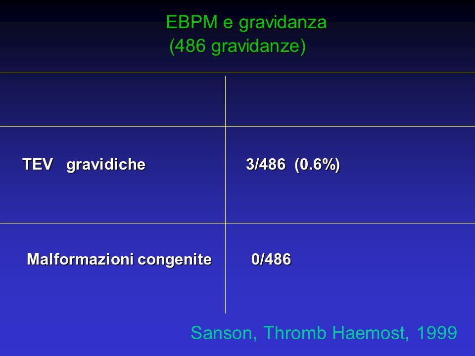 EBPM e gravidanza (486 gravidanze) Sanson, Thromb Haemost, 1999