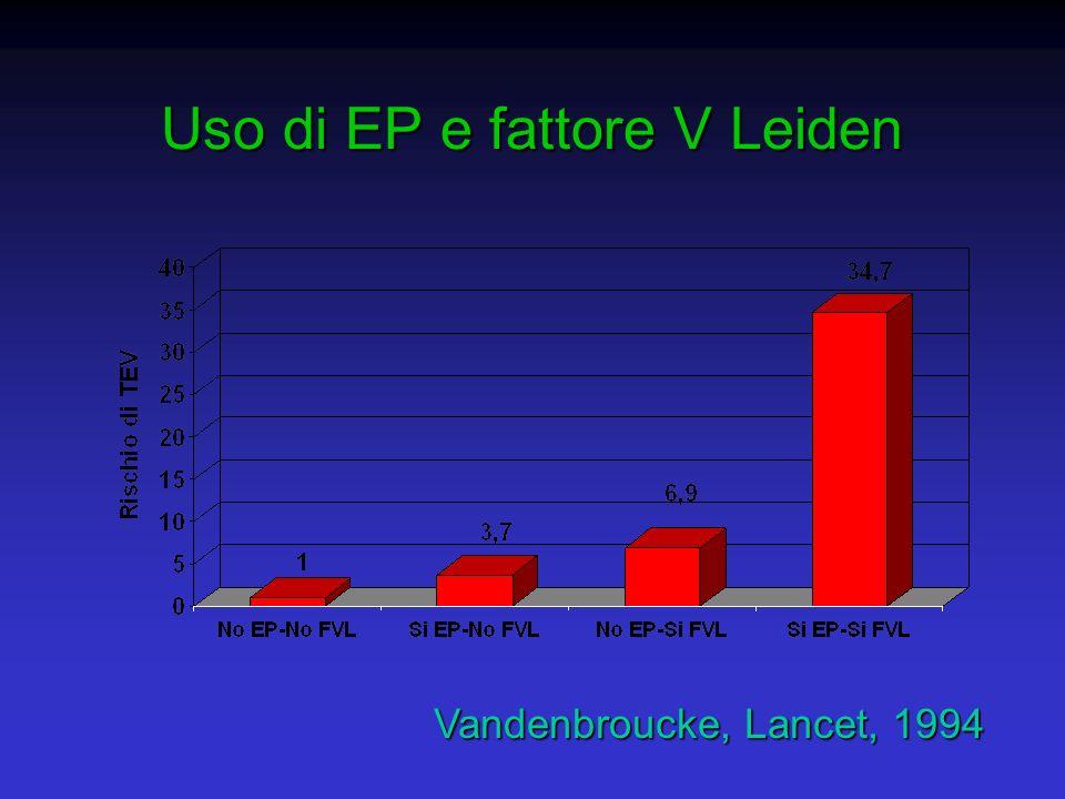 Uso di EP e fattore V Leiden