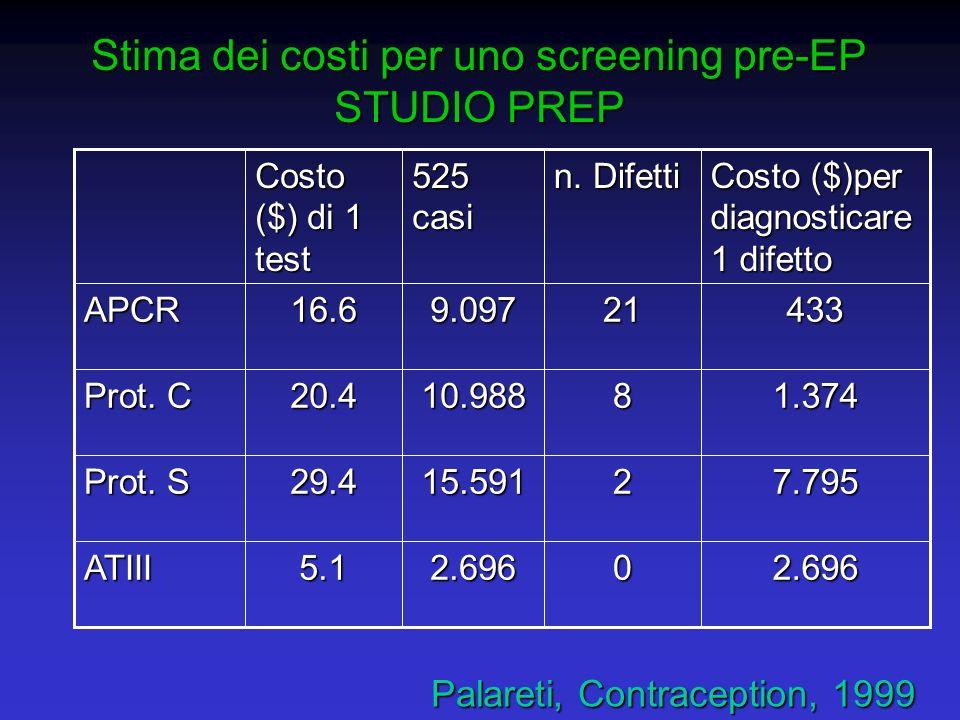Stima dei costi per uno screening pre-EP STUDIO PREP