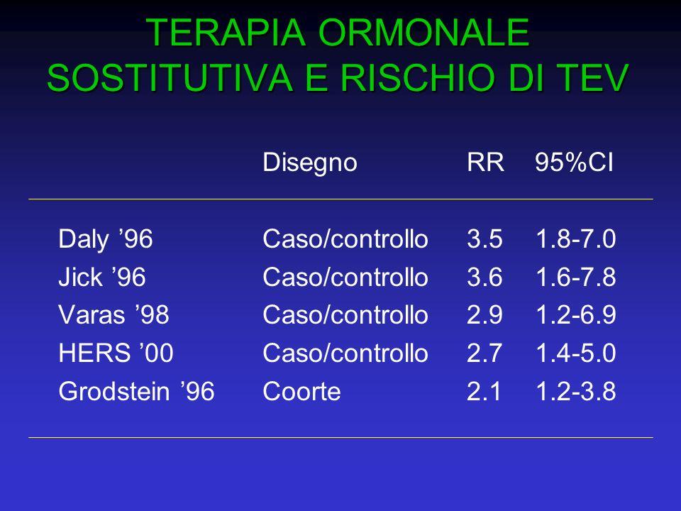 TERAPIA ORMONALE SOSTITUTIVA E RISCHIO DI TEV