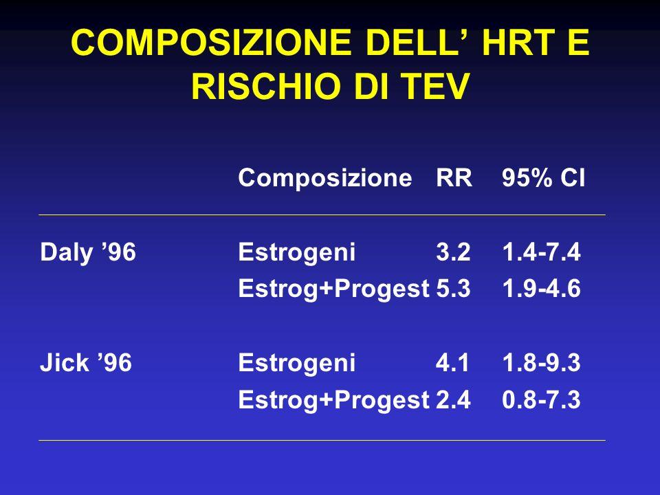 COMPOSIZIONE DELL' HRT E RISCHIO DI TEV
