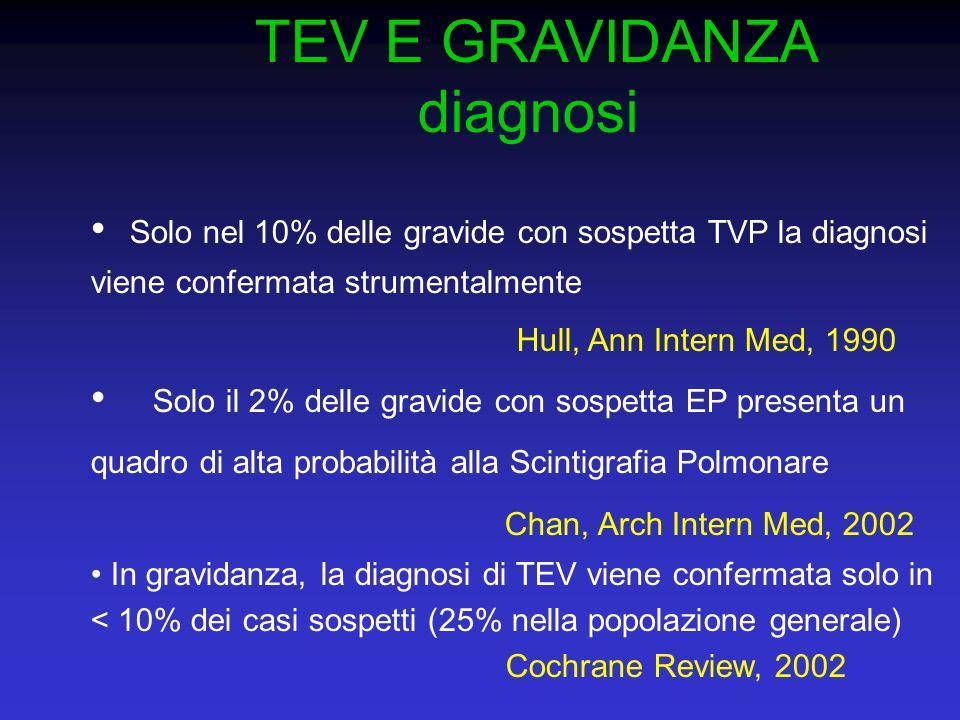 TEV E GRAVIDANZA diagnosi