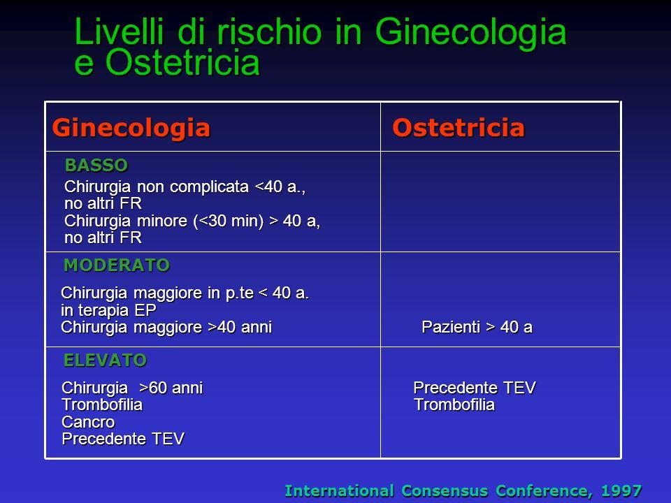 Livelli di rischio in Ginecologia e Ostetricia