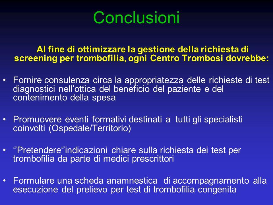 Conclusioni Al fine di ottimizzare la gestione della richiesta di screening per trombofilia, ogni Centro Trombosi dovrebbe: