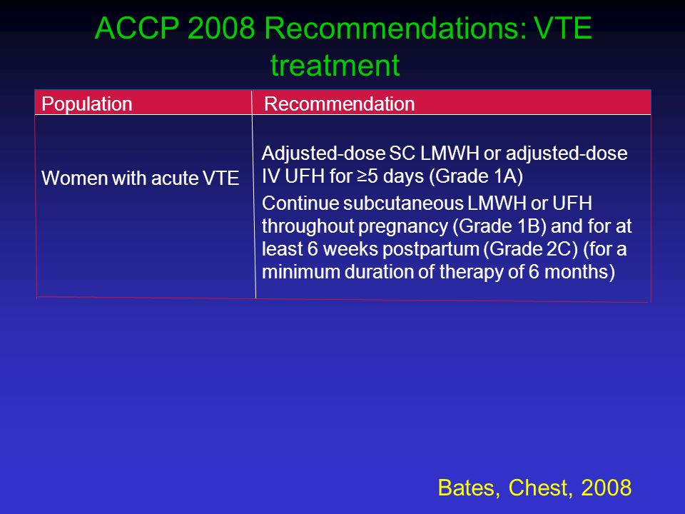 ACCP 2008 Recommendations: VTE treatment
