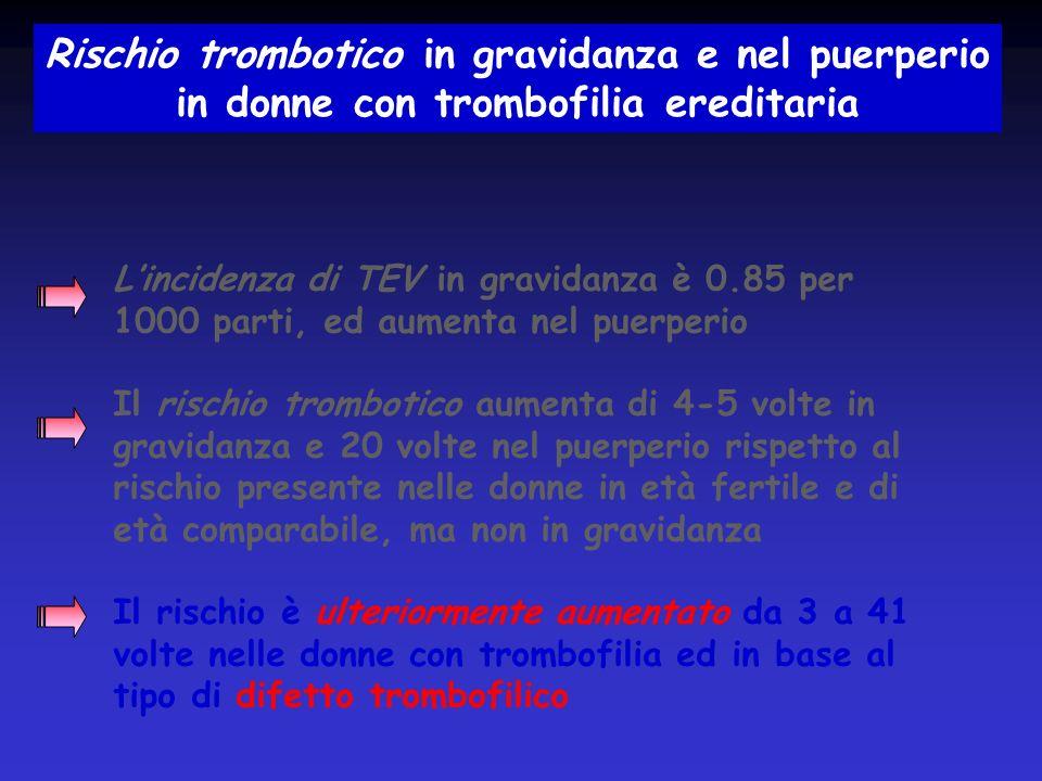 Rischio trombotico in gravidanza e nel puerperio