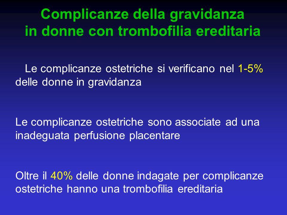 Complicanze della gravidanza in donne con trombofilia ereditaria