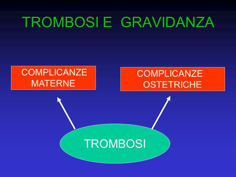 TROMBOSI E GRAVIDANZA TROMBOSI COMPLICANZE COMPLICANZE MATERNE