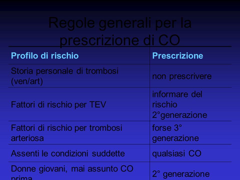 Regole generali per la prescrizione di CO