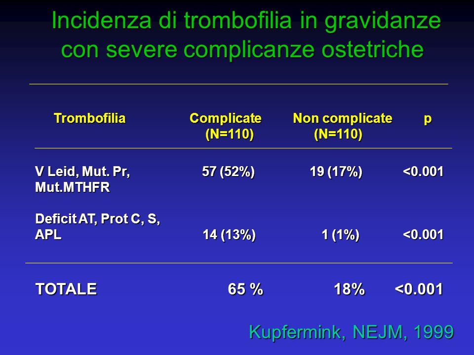 Trombofilia Complicate Non complicate p