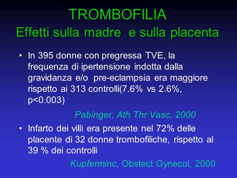 TROMBOFILIA Effetti sulla madre e sulla placenta