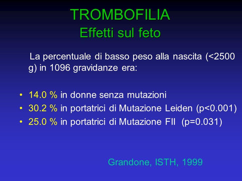 TROMBOFILIA Effetti sul feto